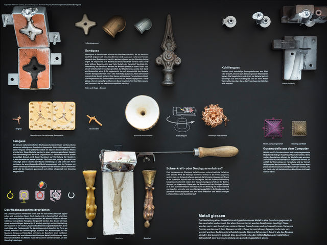 Material-Archiv_Gewerbemuseum Winterthur
